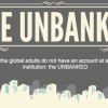 Thumbnail image for How can we use mobile money to serve the unbanked?