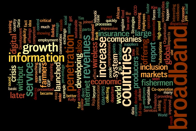 Wordle Graph Intelligent Inclusion